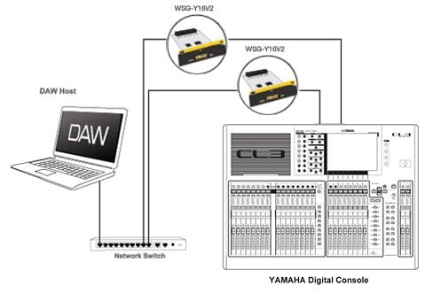 32-channel Recording and Playback